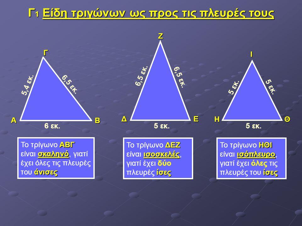 Γ1 Είδη τριγώνων ως προς τις πλευρές τους