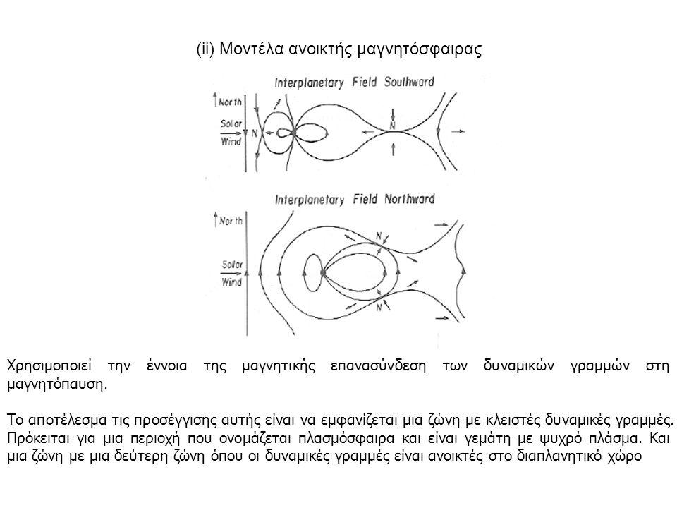 (ii) Μοντέλα ανοικτής μαγνητόσφαιρας