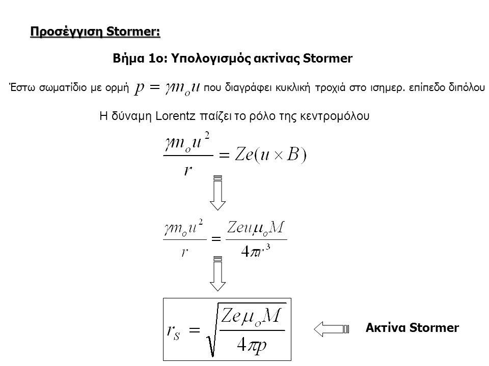 Βήμα 1ο: Υπολογισμός ακτίνας Stormer