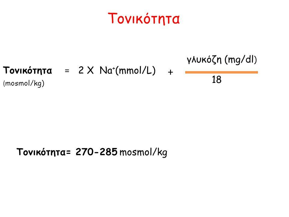 Τονικότητα + Τονικότητα = 2 X Na+(mmol/L) 18