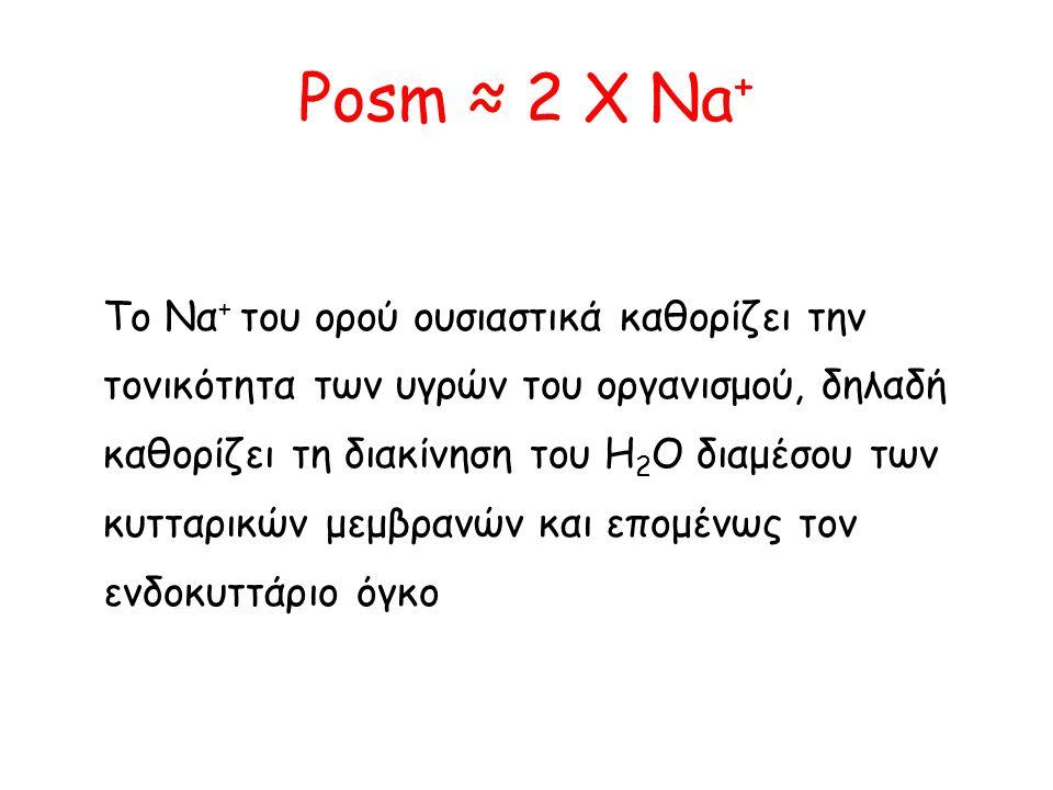 Posm ≈ 2 X Na+