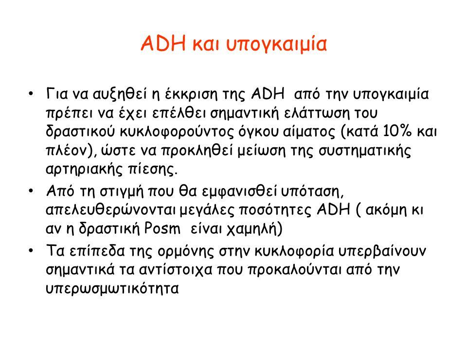 ADH και υπογκαιμία
