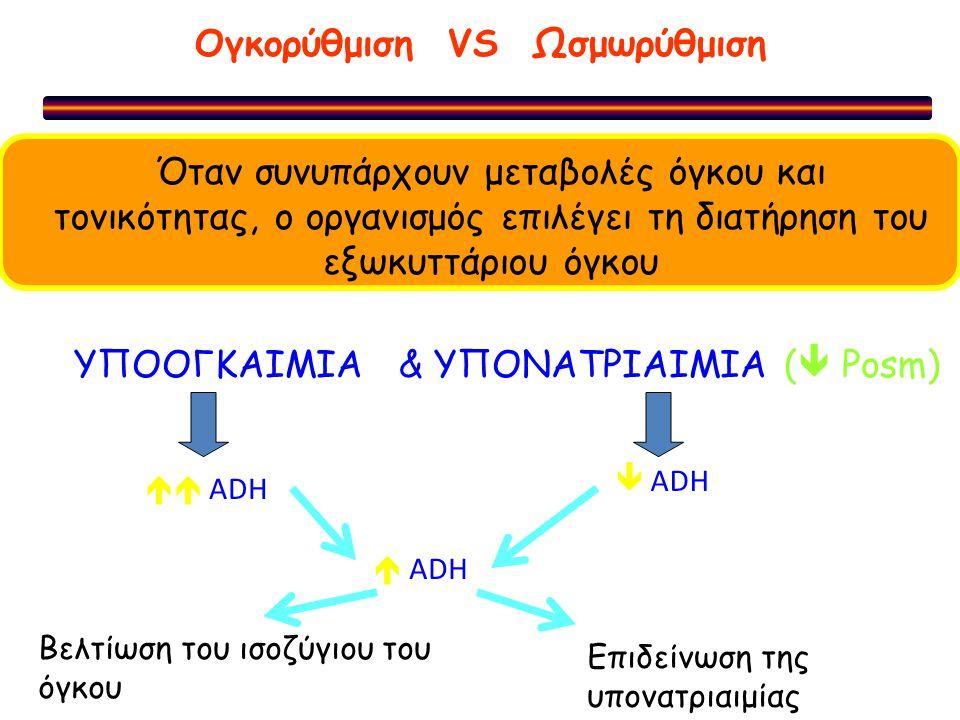 Ογκορύθμιση VS Ωσμωρύθμιση