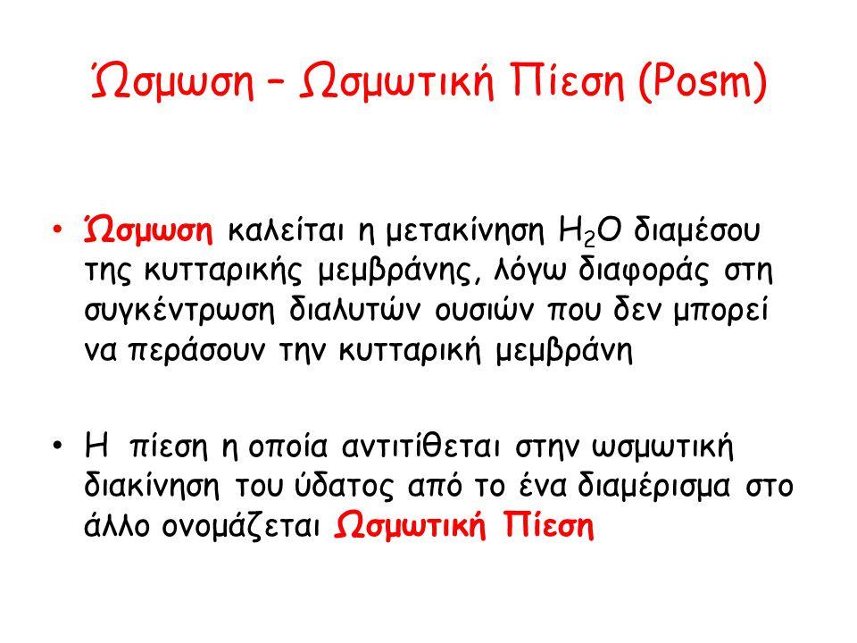 Ώσμωση – Ωσμωτική Πίεση (Posm)