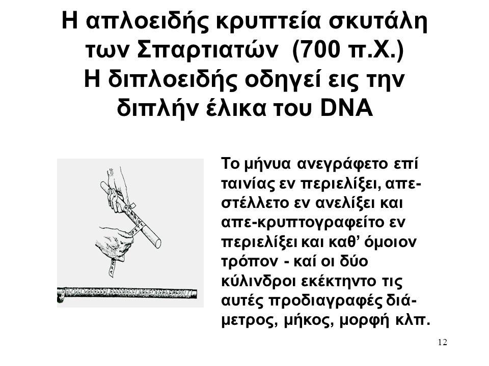 Η απλοειδής κρυπτεία σκυτάλη των Σπαρτιατών (700 π. Χ