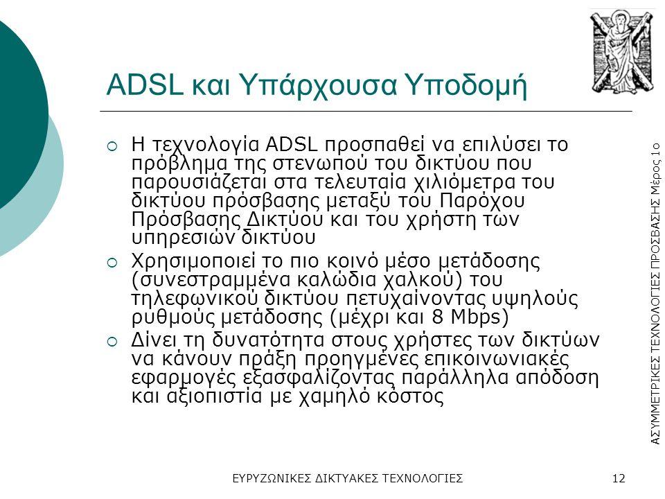 ADSL και Υπάρχουσα Υποδομή