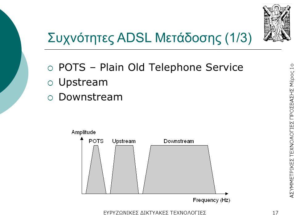 Συχνότητες ADSL Μετάδοσης (1/3)