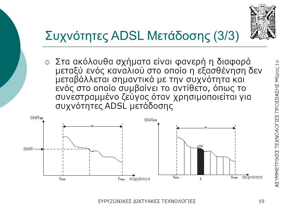 Συχνότητες ADSL Μετάδοσης (3/3)
