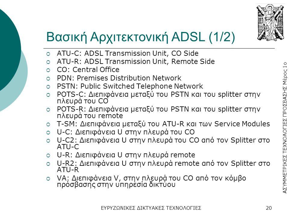 Βασική Αρχιτεκτονική ADSL (1/2)