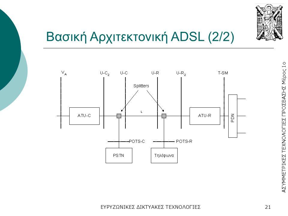 Βασική Αρχιτεκτονική ADSL (2/2)