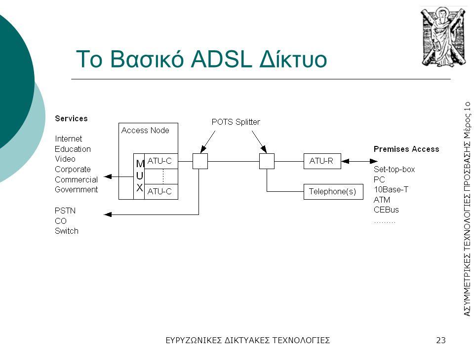 Το Βασικό ADSL Δίκτυο ΕΥΡΥΖΩΝΙΚΕΣ ΔΙΚΤΥΑΚΕΣ ΤΕΧΝΟΛΟΓΙΕΣ