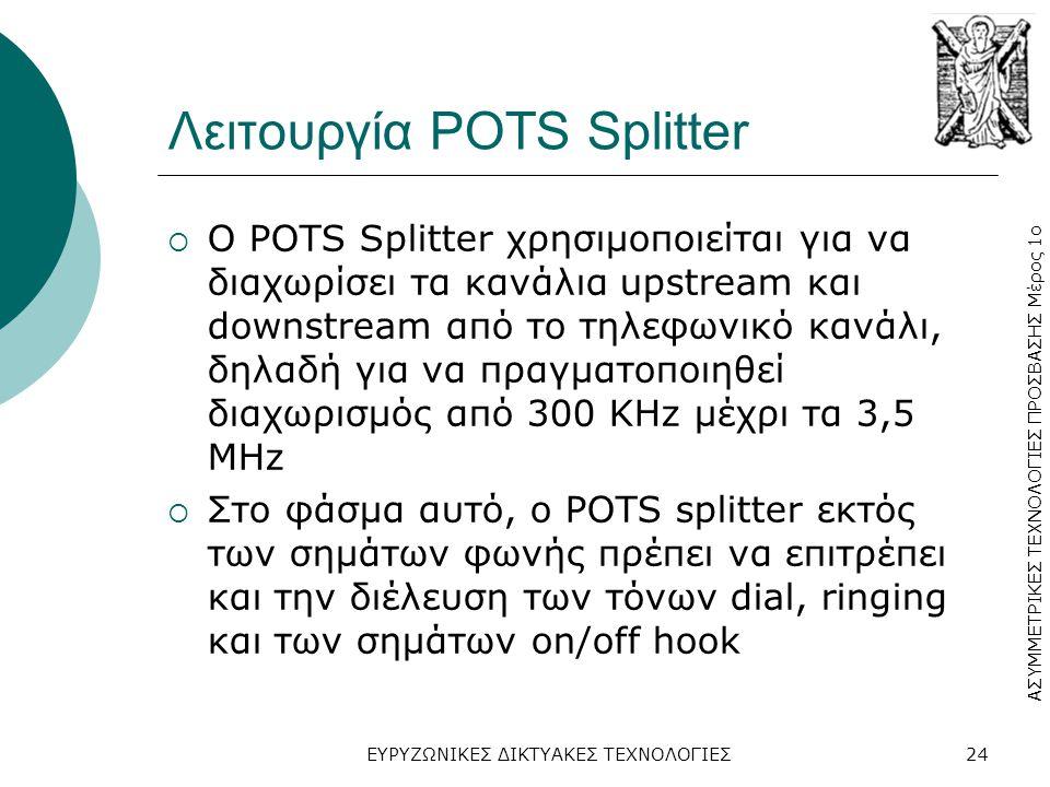 Λειτουργία POTS Splitter