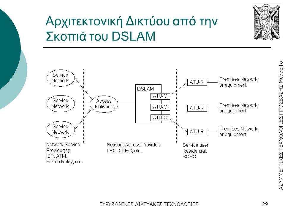 Αρχιτεκτονική Δικτύου από την Σκοπιά του DSLAM