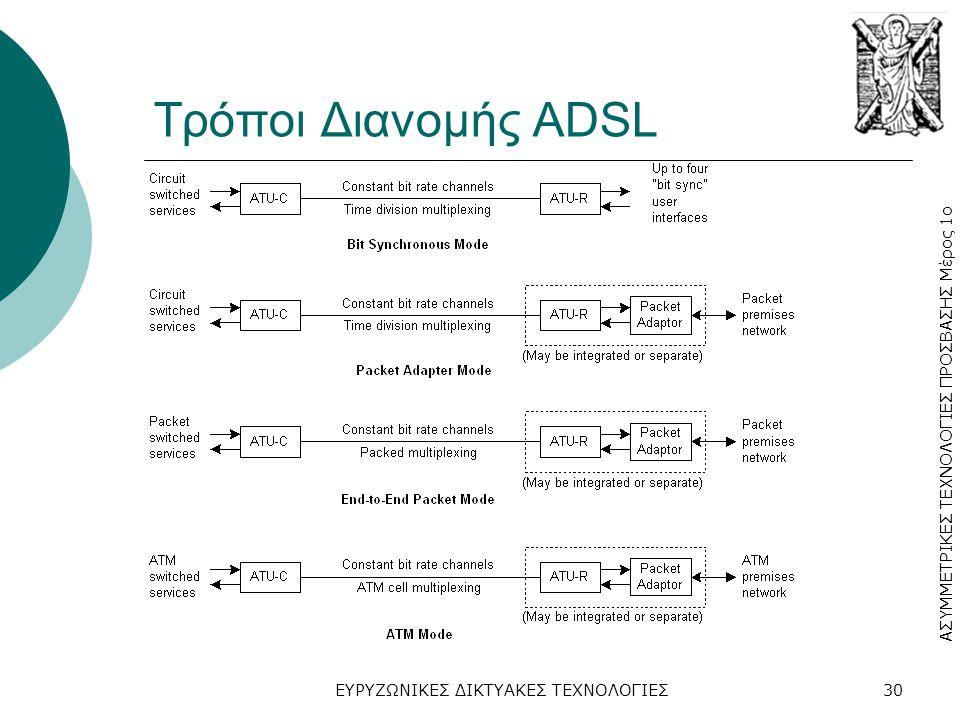 Τρόποι Διανομής ADSL ΕΥΡΥΖΩΝΙΚΕΣ ΔΙΚΤΥΑΚΕΣ ΤΕΧΝΟΛΟΓΙΕΣ