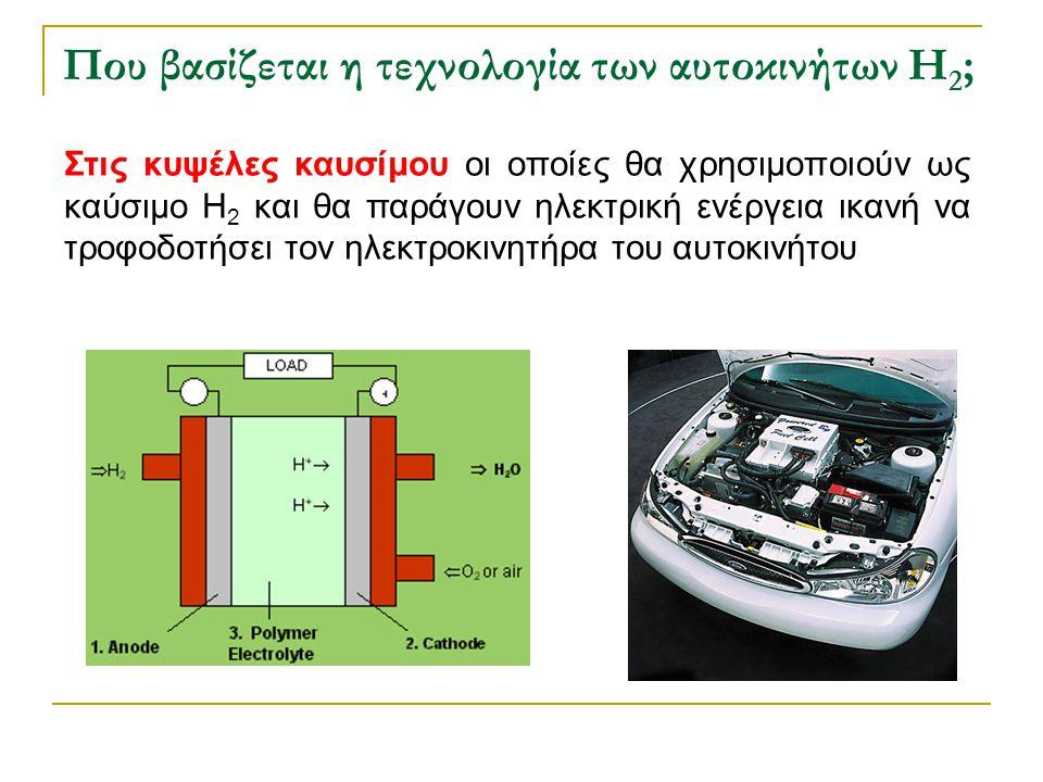 Που βασίζεται η τεχνολογία των αυτοκινήτων H2;