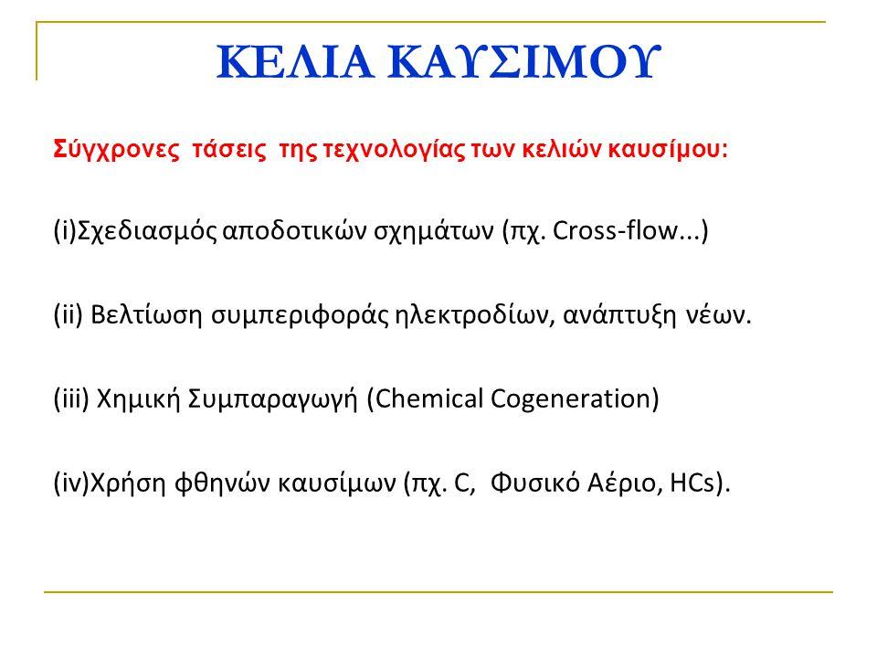 ΚΕΛΙΑ ΚΑΥΣΙΜΟΥ (i)Σχεδιασμός αποδοτικών σχημάτων (πχ. Cross-flow...)