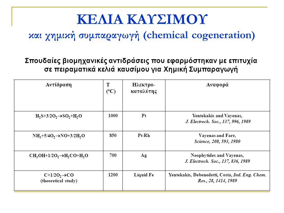 ΚΕΛΙΑ ΚΑΥΣΙΜΟΥ και χημική συμπαραγωγή (chemical cogeneration)