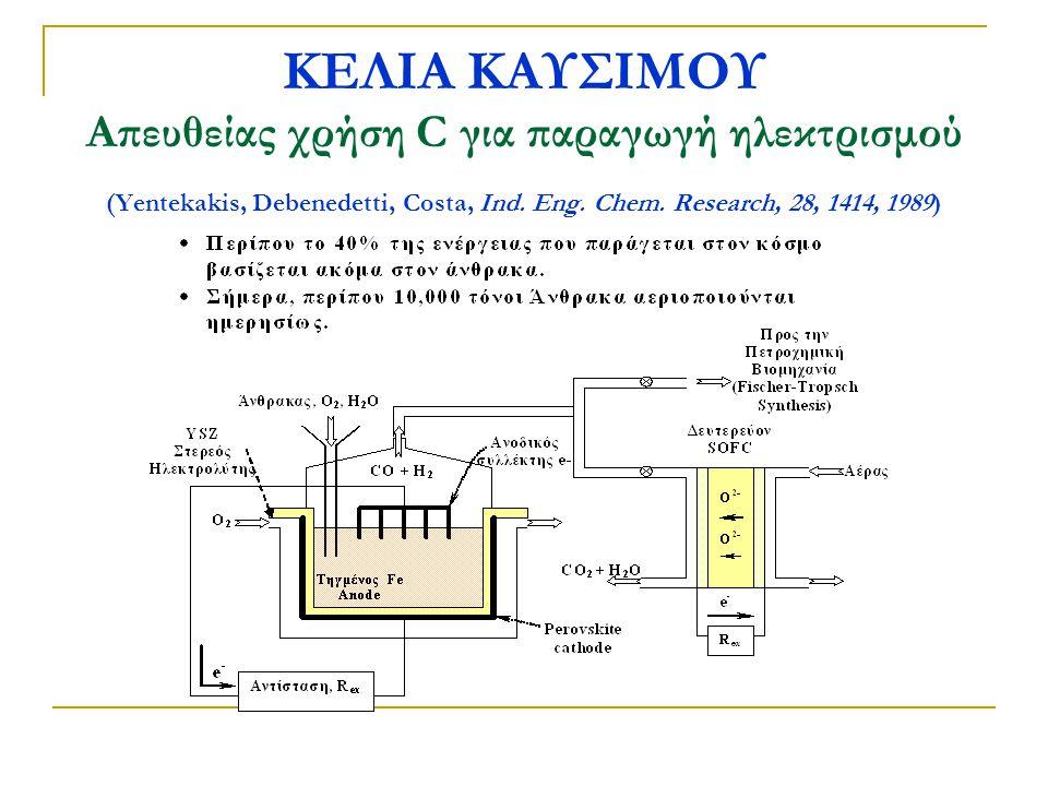 ΚΕΛΙΑ ΚΑΥΣΙΜΟΥ Απευθείας χρήση C για παραγωγή ηλεκτρισμού (Yentekakis, Debenedetti, Costa, Ind.