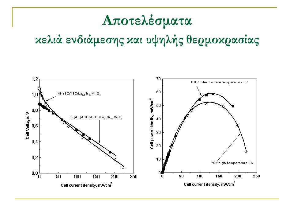 Αποτελέσματα κελιά ενδιάμεσης και υψηλής θερμοκρασίας