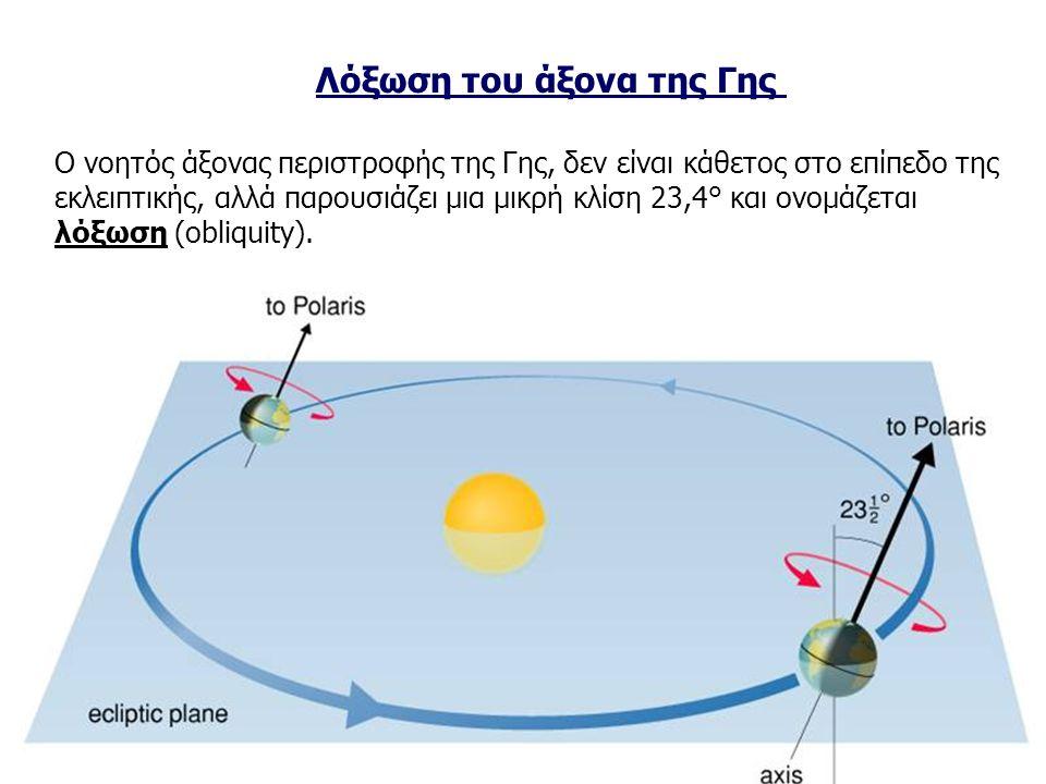 Λόξωση του άξονα της Γης