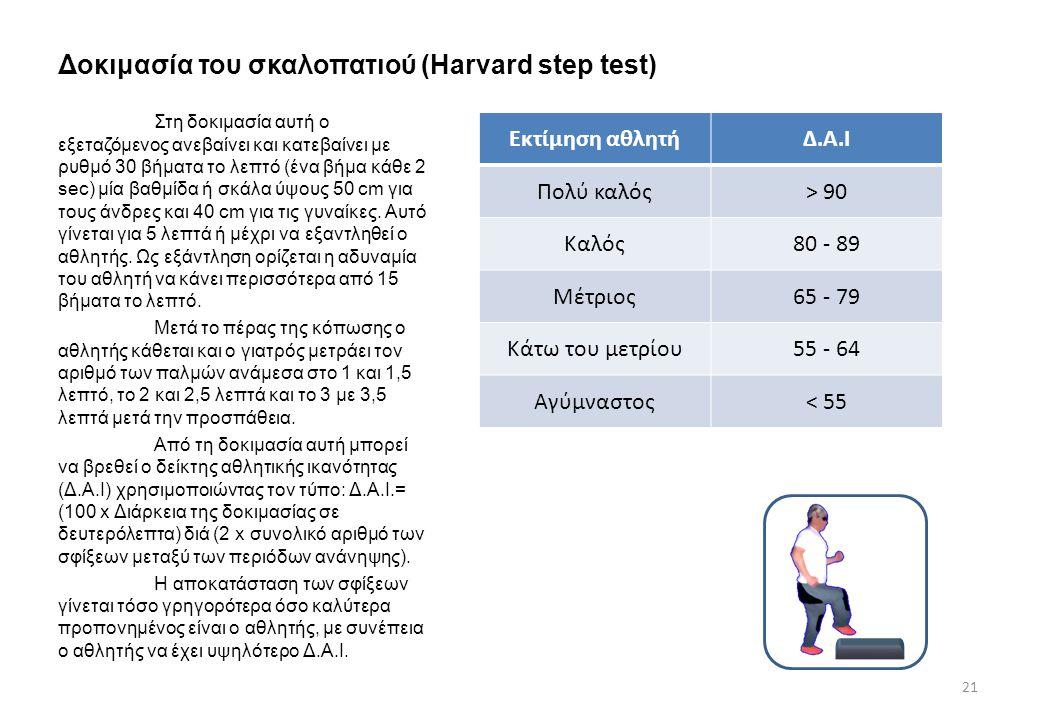 Δοκιμασία του σκαλοπατιού (Harvard step test)