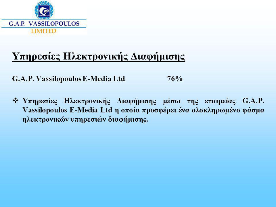 Υπηρεσίες Ηλεκτρονικής Διαφήμισης