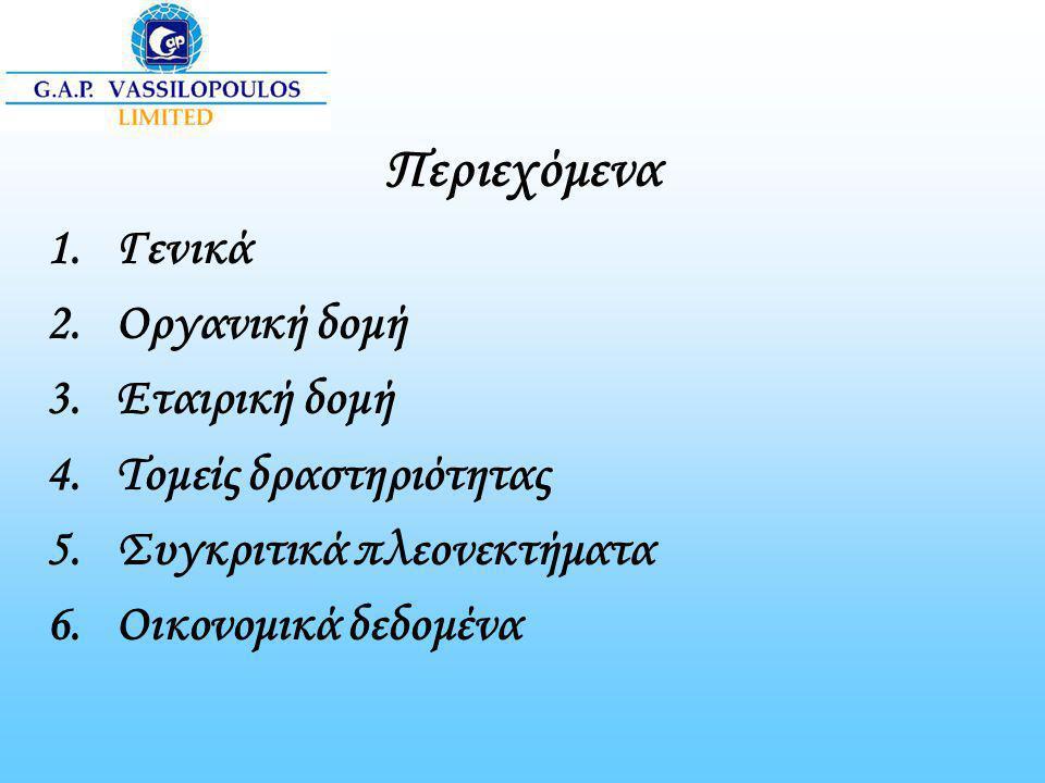 Περιεχόμενα Γενικά Οργανική δομή Εταιρική δομή Τομείς δραστηριότητας