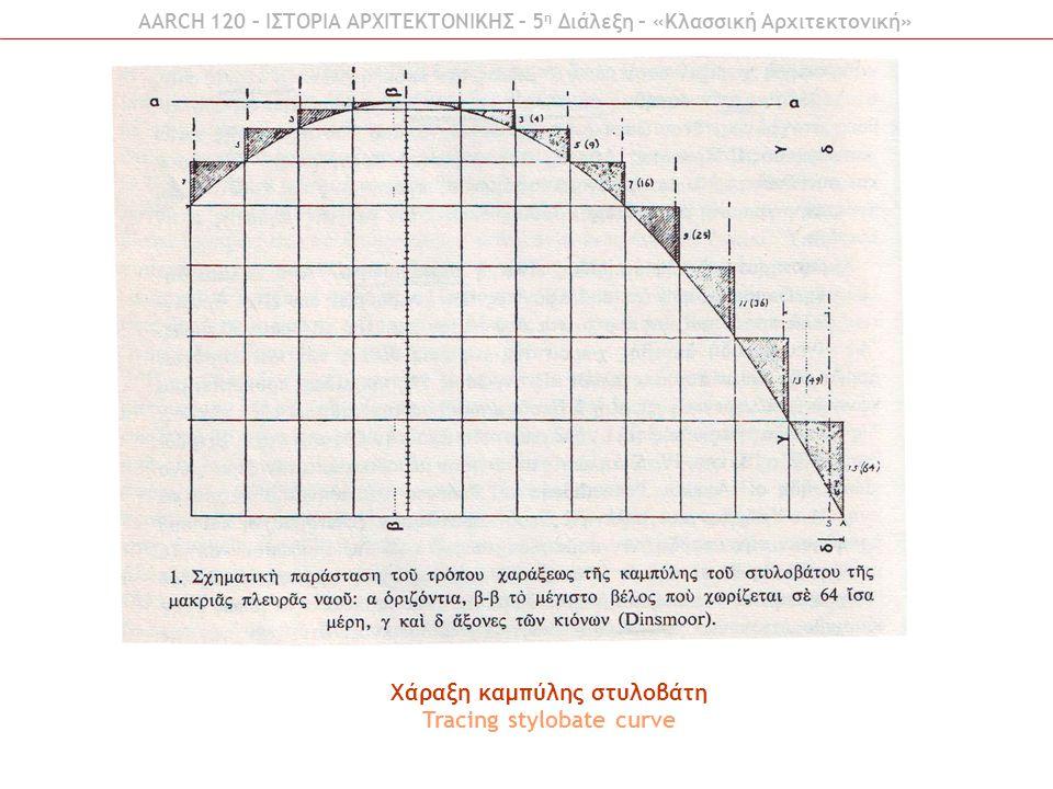 Χάραξη καμπύλης στυλοβάτη Tracing stylobate curve