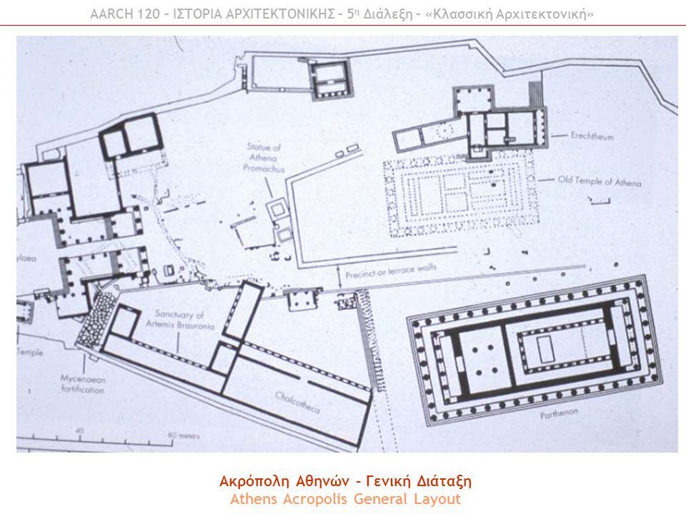 Ακρόπολη Αθηνών – Γενική Διάταξη Athens Acropolis General Layout
