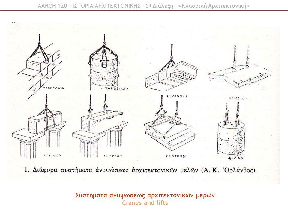 Συστήματα ανυψώσεως αρχιτεκτονικών μερών