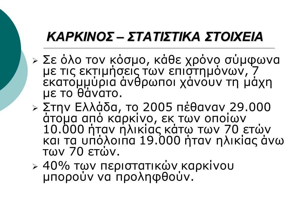 ΚΑΡΚΙΝΟΣ – ΣΤΑΤΙΣΤΙΚΑ ΣΤΟΙΧΕΙΑ