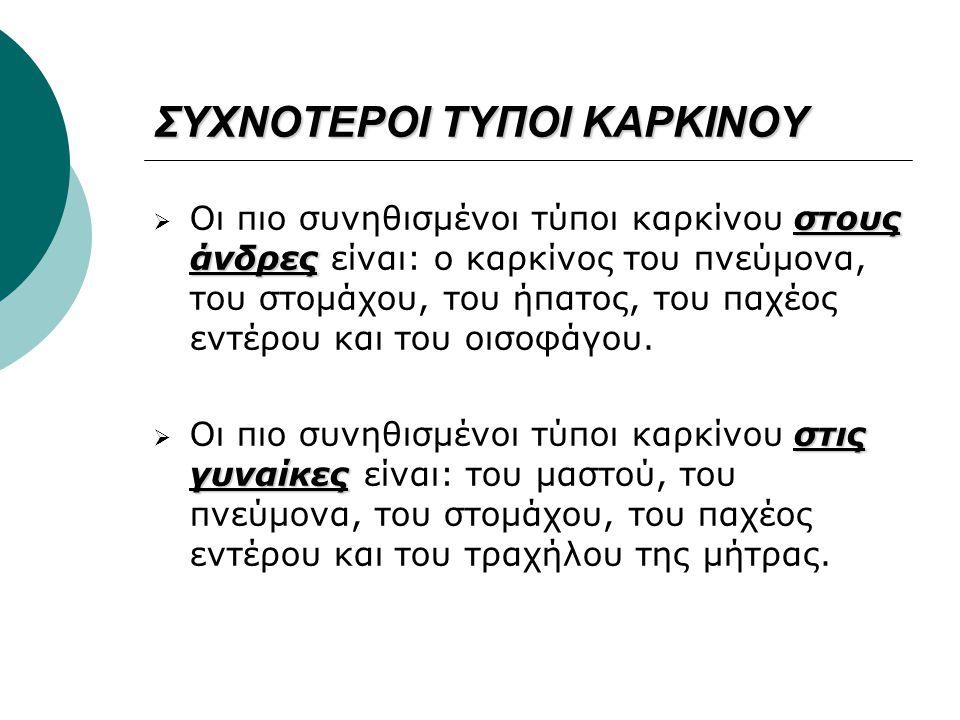 ΣΥΧΝΟΤΕΡΟΙ ΤΥΠΟΙ ΚΑΡΚΙΝΟΥ