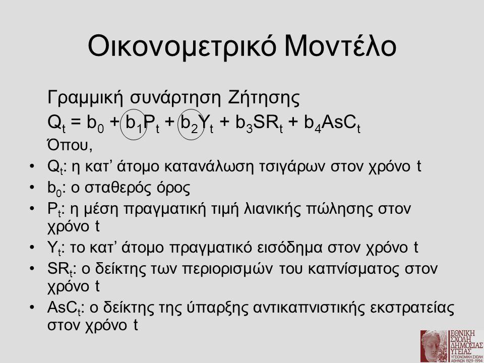 Οικονομετρικό Μοντέλο