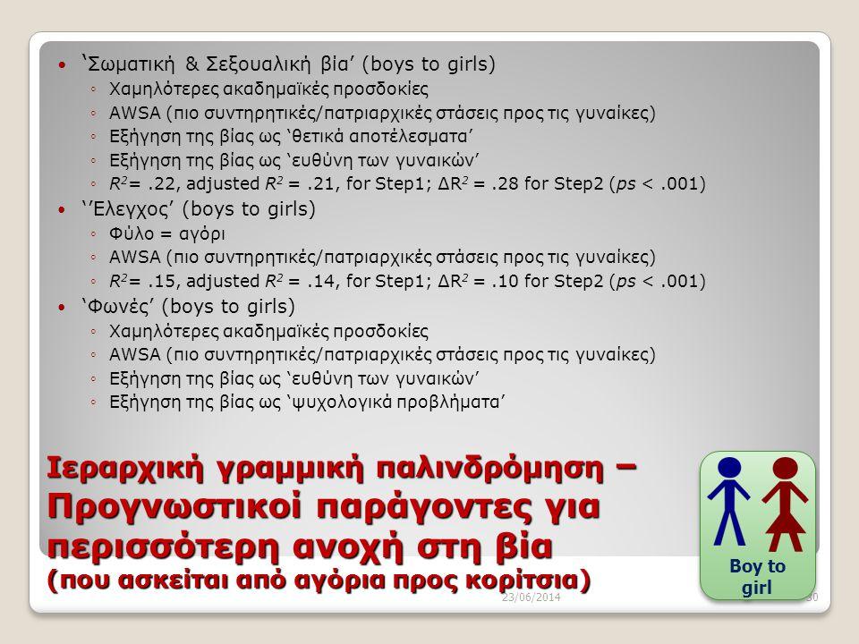 'Σωματική & Σεξουαλική βία' (boys to girls)