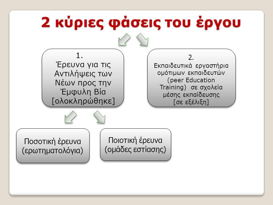 2 κύριες φάσεις του έργου