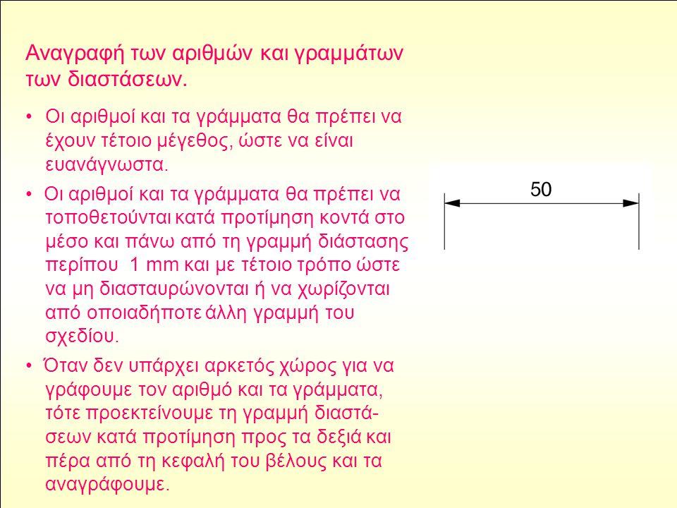 Αναγραφή των αριθμών και γραμμάτων των διαστάσεων.