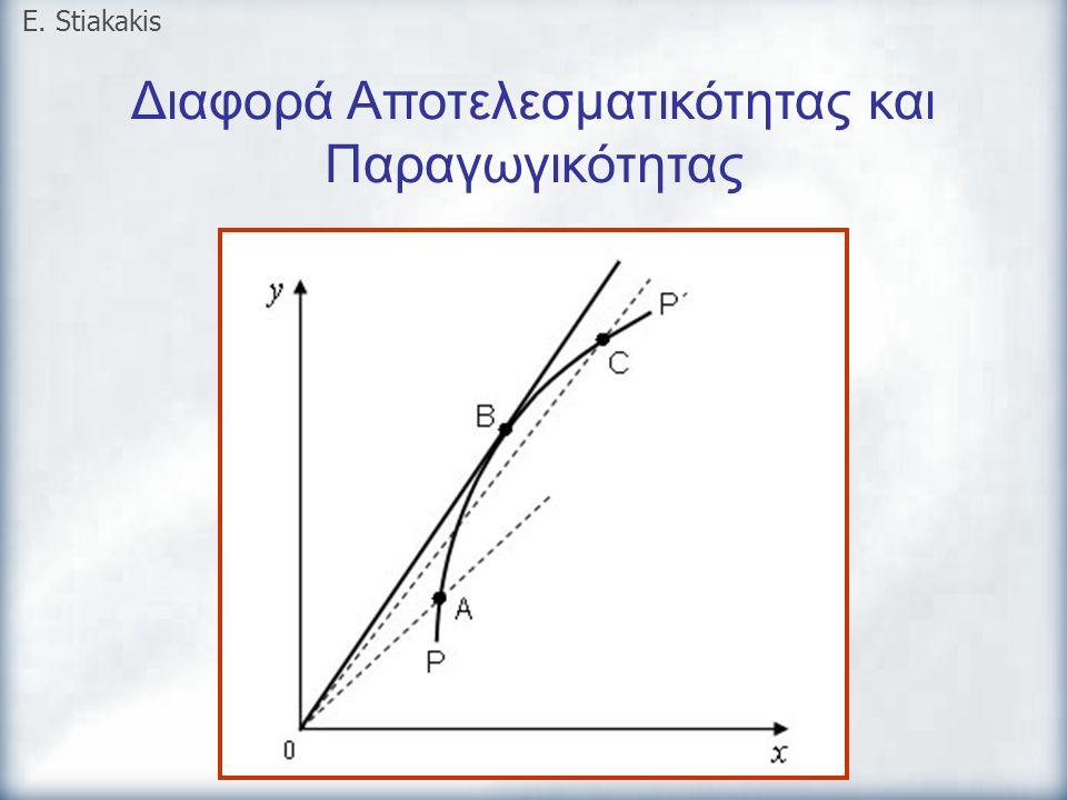 Διαφορά Αποτελεσματικότητας και Παραγωγικότητας