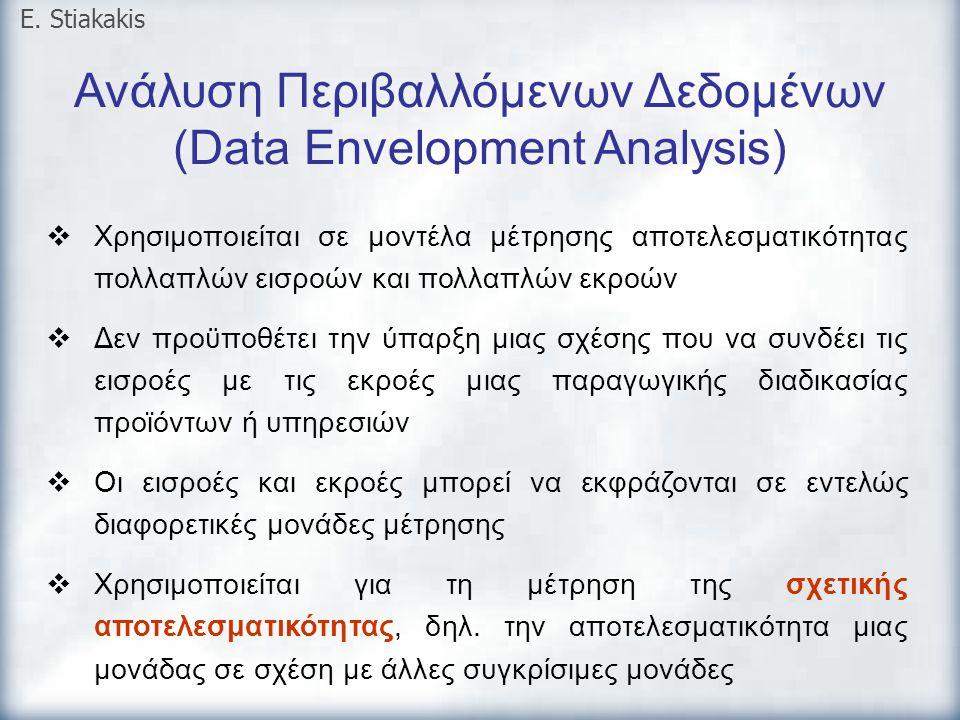Ανάλυση Περιβαλλόμενων Δεδομένων (Data Envelopment Analysis)