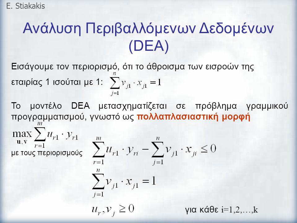 Ανάλυση Περιβαλλόμενων Δεδομένων (DEA)