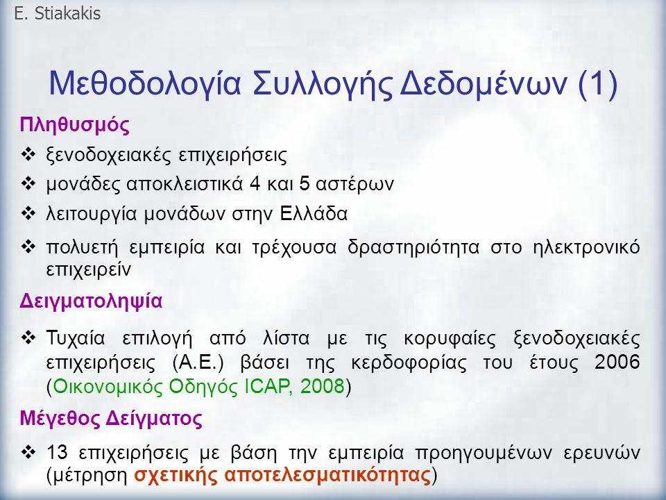 Μεθοδολογία Συλλογής Δεδομένων (1)
