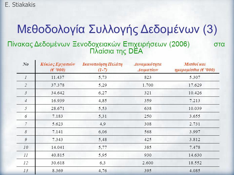 Μεθοδολογία Συλλογής Δεδομένων (3)
