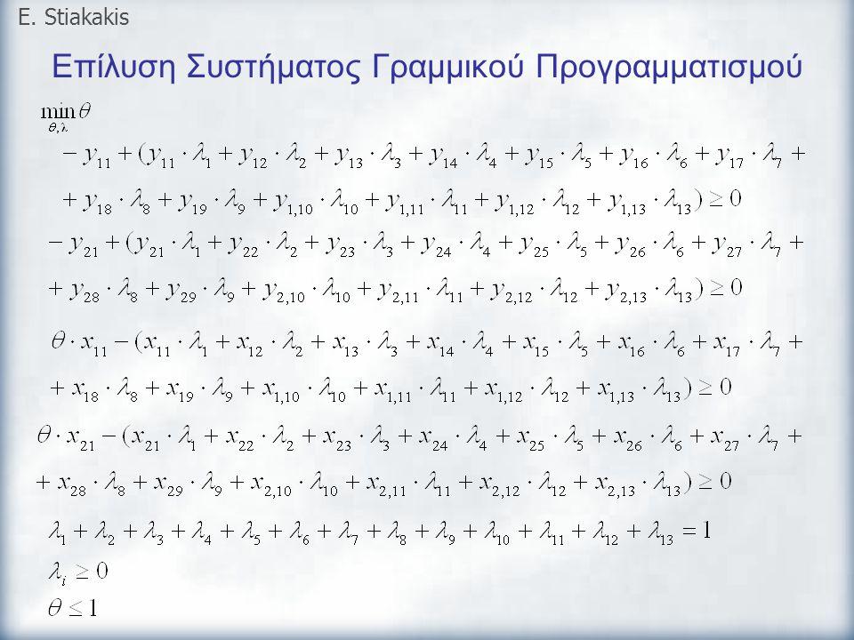 Επίλυση Συστήματος Γραμμικού Προγραμματισμού