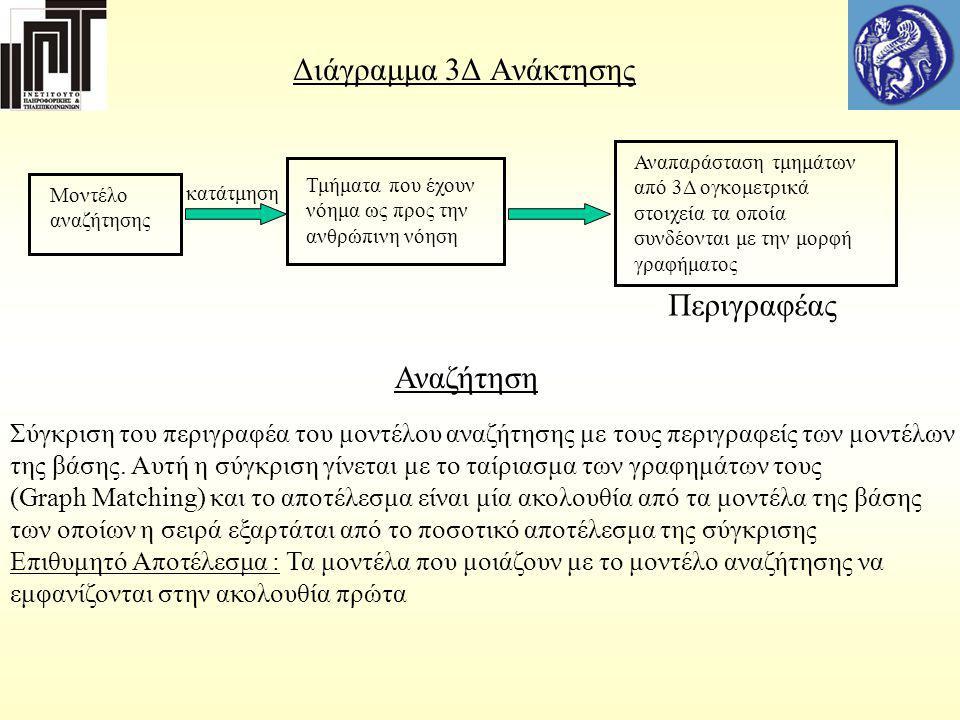 Διάγραμμα 3Δ Ανάκτησης Περιγραφέας Αναζήτηση