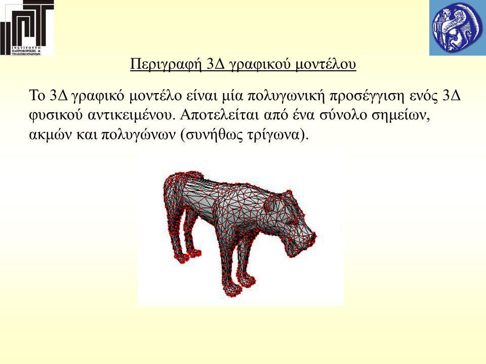 Περιγραφή 3Δ γραφικού μοντέλου
