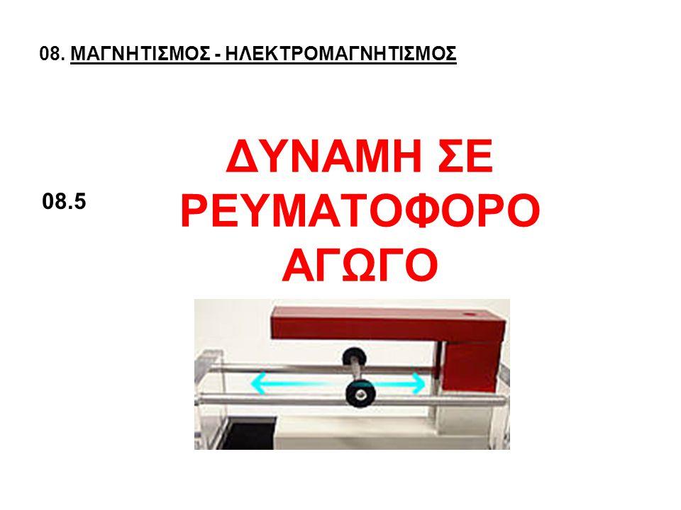 ΔΥΝΑΜΗ ΣΕ ΡΕΥΜΑΤΟΦΟΡΟ ΑΓΩΓΟ