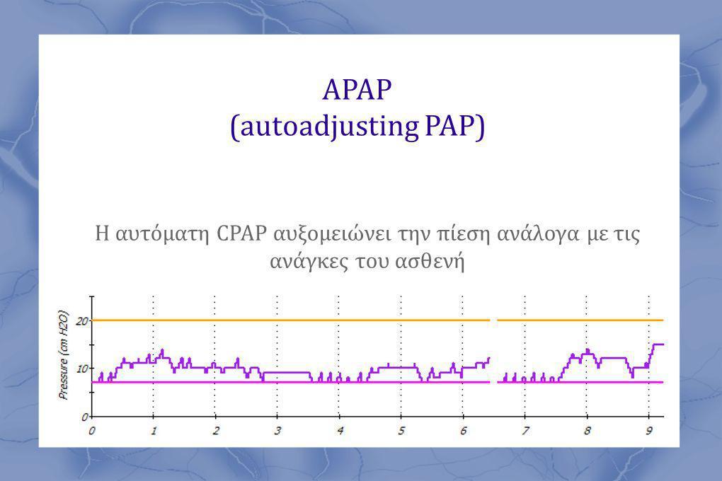 APAP (autoadjusting PAP)