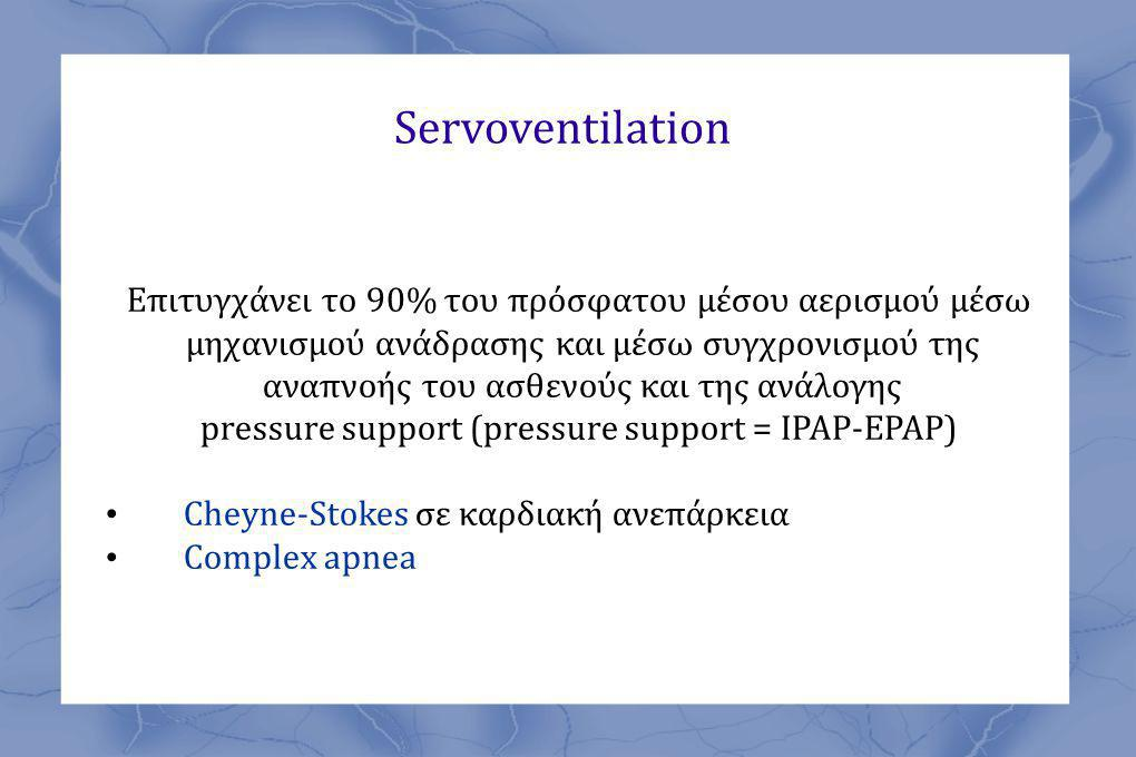 Servoventilation Επιτυγχάνει το 90% του πρόσφατου μέσου αερισμού μέσω