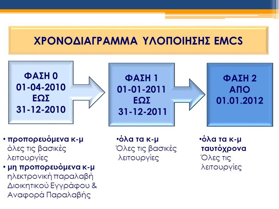 ΧΡΟΝΟΔΙΑΓΡΑΜΜΑ ΥΛΟΠΟΙΗΣΗΣ EMCS
