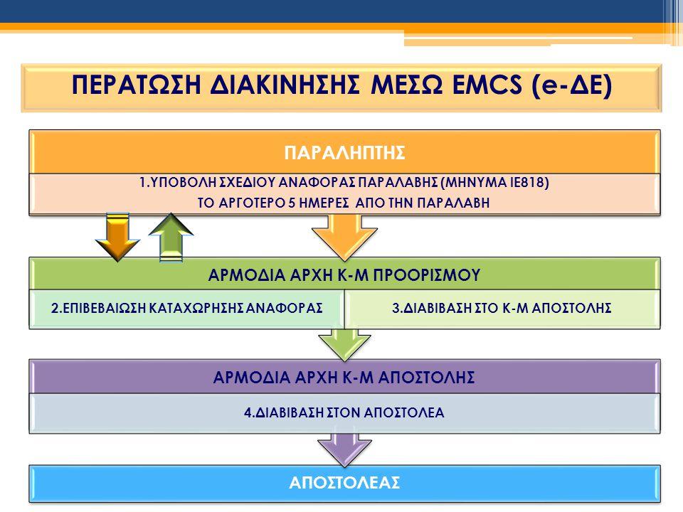 ΠΕΡΑΤΩΣΗ ΔΙΑΚΙΝΗΣΗΣ ΜΕΣΩ EMCS (e-ΔΕ)