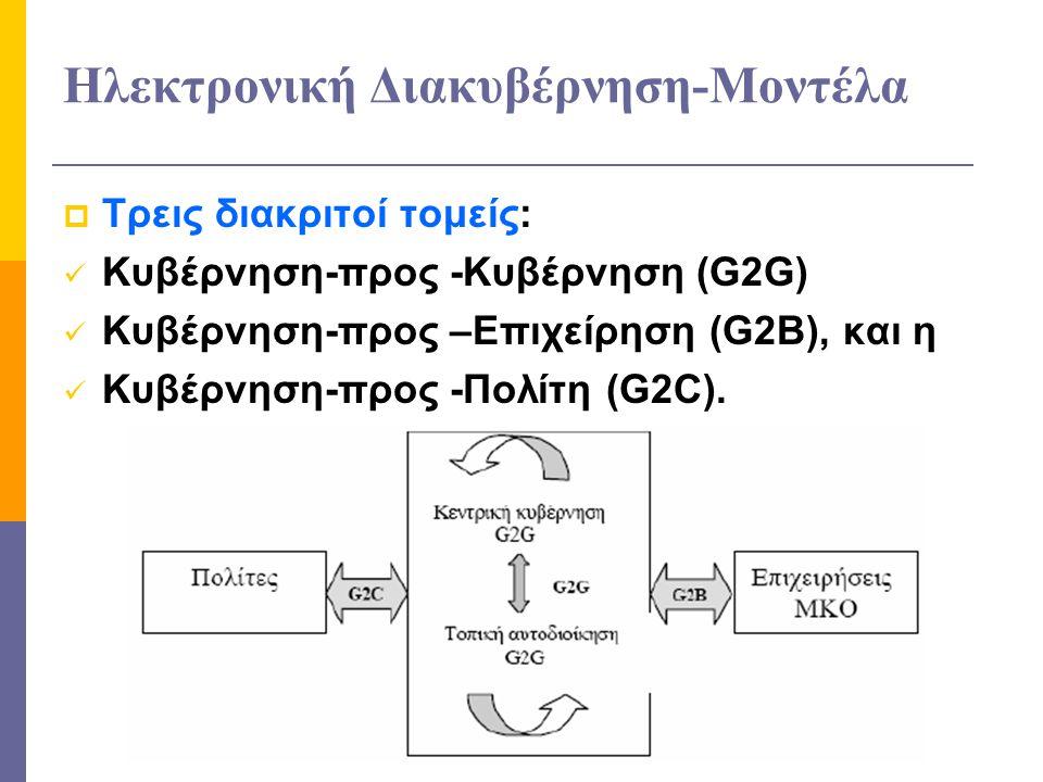 Ηλεκτρονική Διακυβέρνηση-Μοντέλα